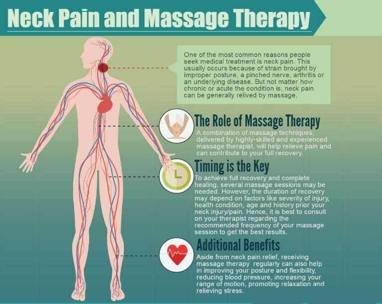 Neck Massage Tips